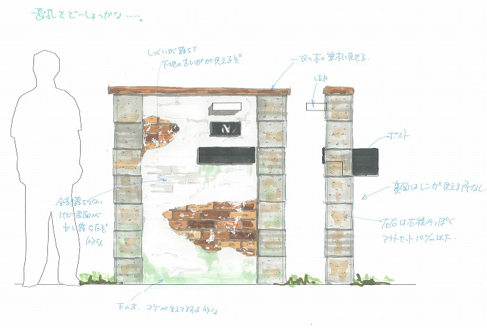 モルタル造形門柱プロジェクト 1
