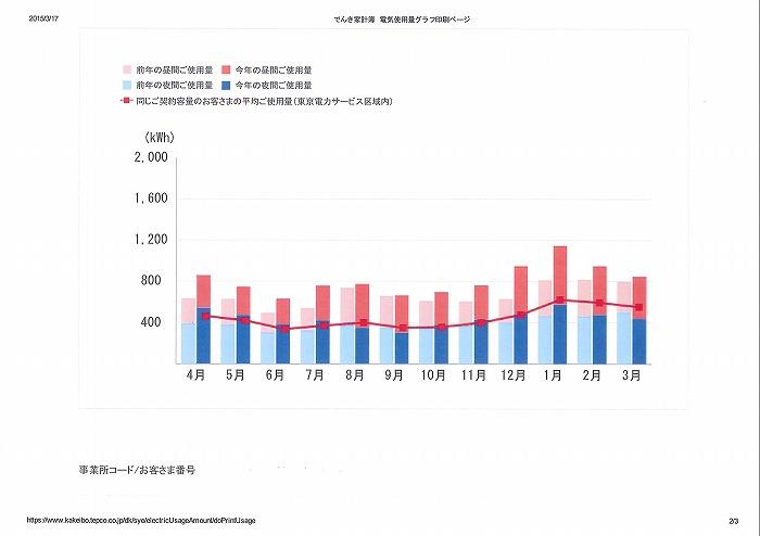富士市 新築 断熱 エネルギー