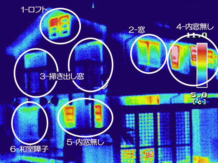 富士市 窓マイスター インプラスの種類による熱画像