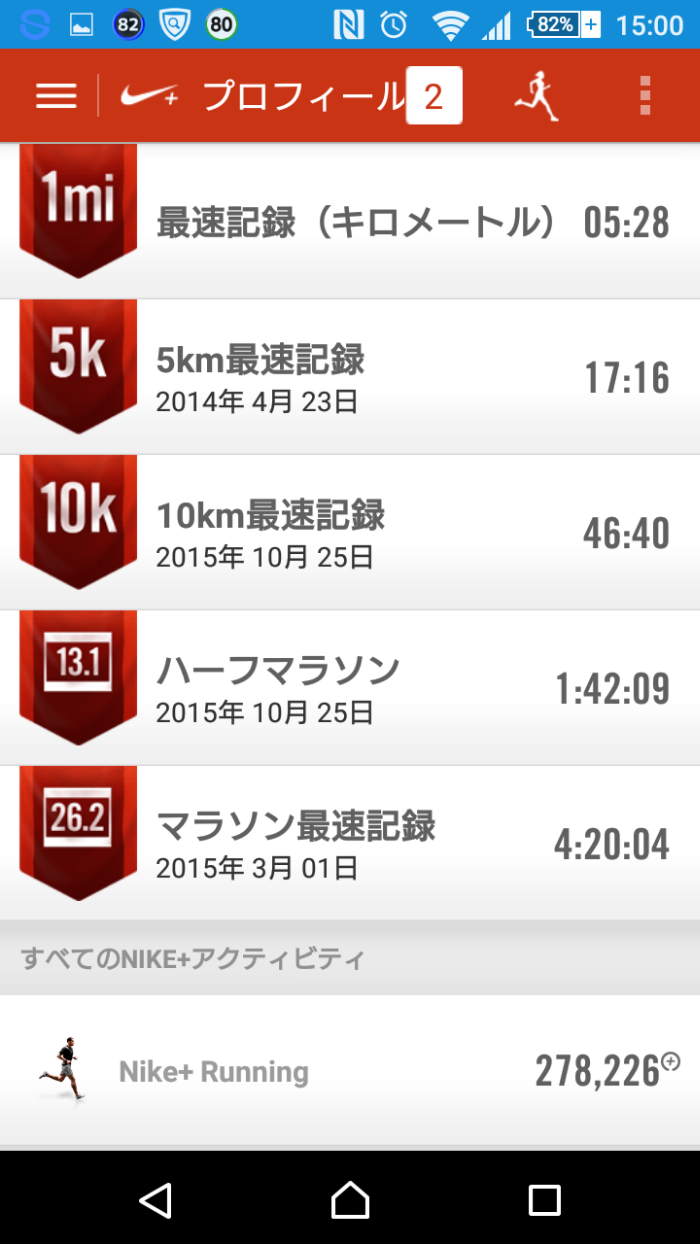 今年のマラソン。。。