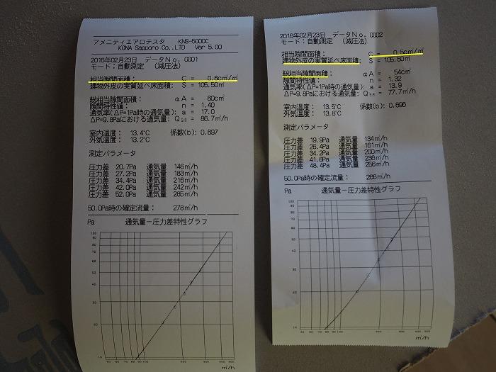 富士市 新築住宅 気密測定準備結果