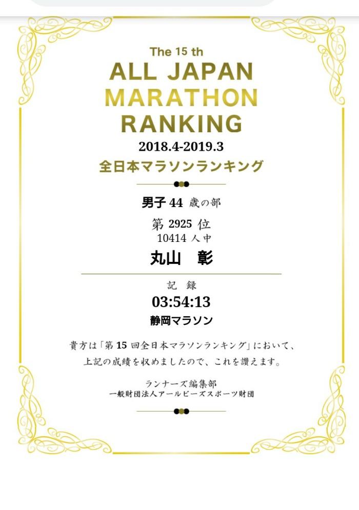 マラソンランキング2019